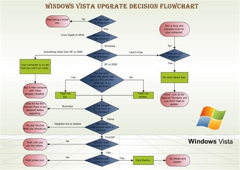 flowchart exles visio 7 best images of creating visio flowcharts visio cross