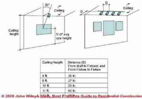 How High Should Chandelier Hang Over Table guide to lighting for building interiors