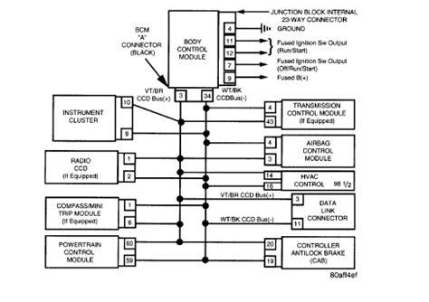 security system 1998 dodge grand caravan instrument cluster dodge caravan 1998 gauges and displays on instrument cluster aren t working abs light on all
