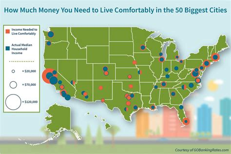 How Much Money To Live Comfortably by How Much Money You Need To Live Comfortably In The 50