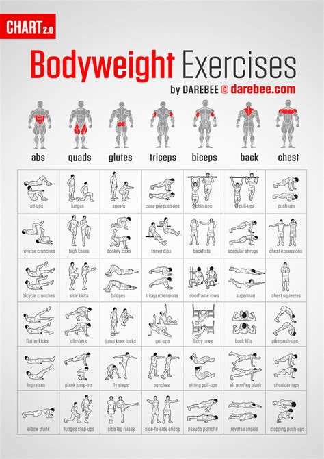 best home workout exercises map