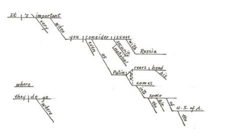 how do you diagram a sentence this grammar trick still works how to diagram a