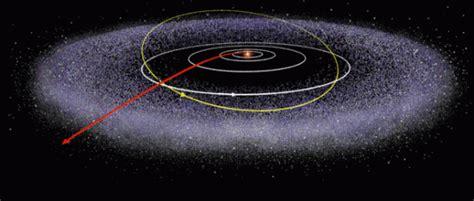 Kuhper Kuhaper is planet 9 a second kuiper belt science wire earthsky