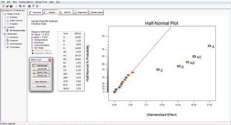 design effect values stat ease the doe faq alert vol 13 no 6