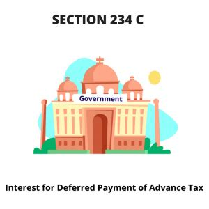 section 234c section 234c interest imposed by the income tax department