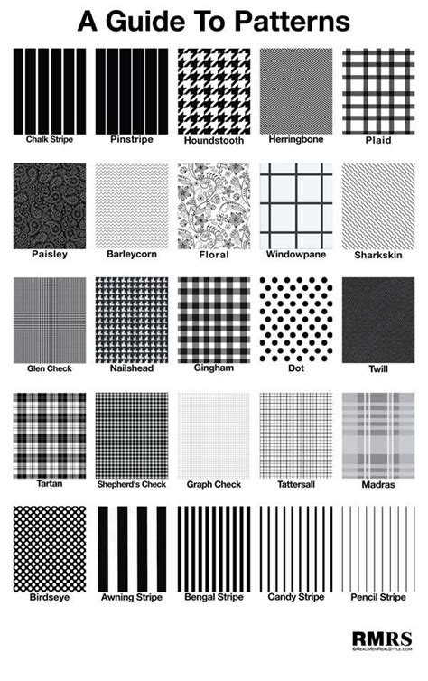 fabric pattern list guide to suit shirt patterns clothing fabric pattern