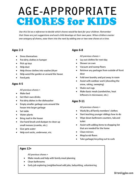 chore charts for 6 year olds yahoo image search results age appropriate chores for kids with free printable kids