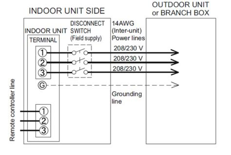 mitsubishi split ac unit wiring diagram efcaviation