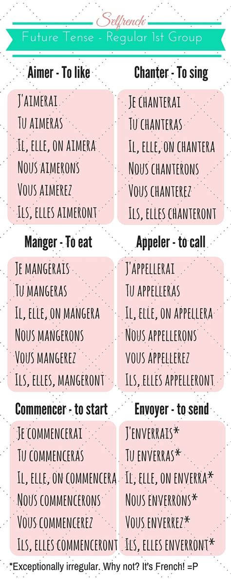 libro talk french grammar 17 best images about french learning on free french french immersion and french words