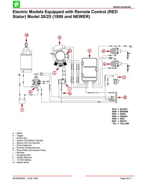 mercury trolling motor wiring diagram wiring diagrams and schematics image collections diagram mercury trolling motor wiring diagram wiring diagrams and schematics image collections diagram