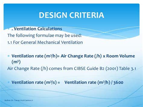 Design Criteria For Ventilation | ventilation rate proper sizing and accessories