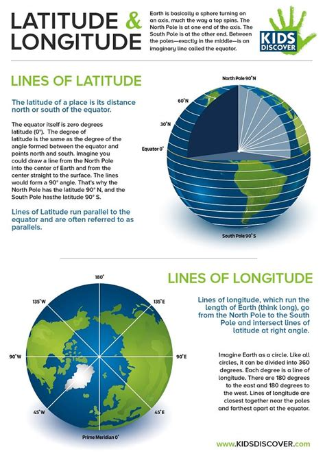 latitude and longitude of my house 25 best ideas about geography on pinterest geography