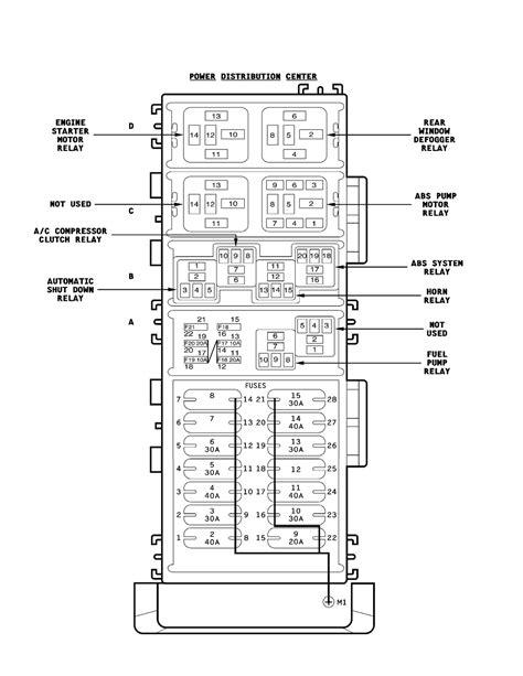 2011 JEEP PATRIOT FUSE BOX DIAGRAM - Auto Electrical