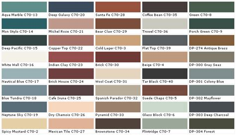 dunn edwards exterior house paint colors brown hairs