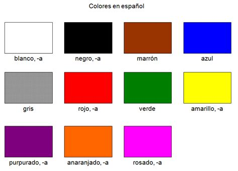ku colors 色々な色をスペイン語で 白 黒 赤 青 黄 緑など