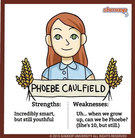 The Catcher Notebook phoebe caulfield in the catcher in the rye