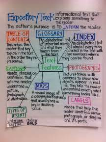 text features expository text anchor chart anchor
