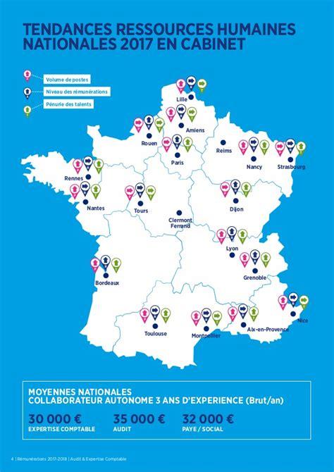 Cabinet Audit by Cabinet Audit Bordeaux