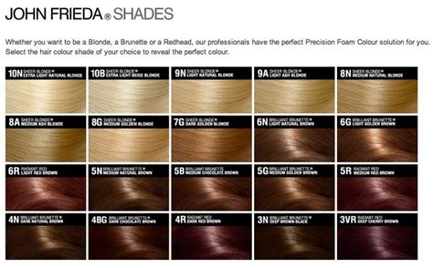 hair color chart writing with the grammar brown hair colors ash and giveaway review ingredients shades frieda precision hair colour foam
