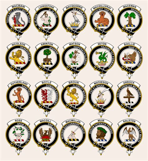 scottish clan badges