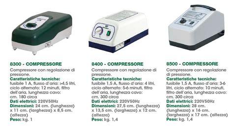 materasso per piaghe da decubito sistema antidecubito composto da compressore materasso a