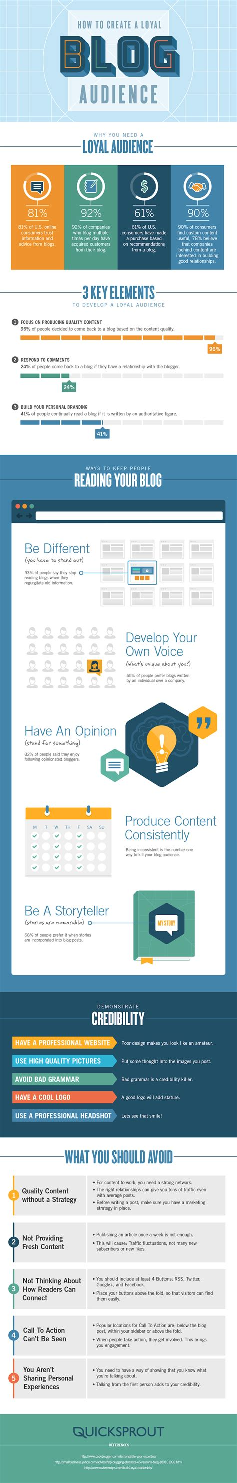Top Mba Blogs by Best Business Blogs Advice Using 9 Instructive Infographics
