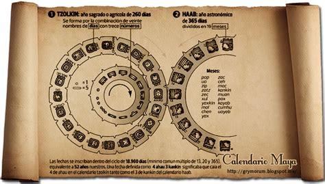 O Calendario Maia Como Funciona Grymorum El D 237 A Gal 225 Ctico