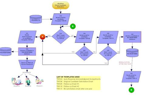 accounting workflow diagram process workflow diagrams grant accounting best free
