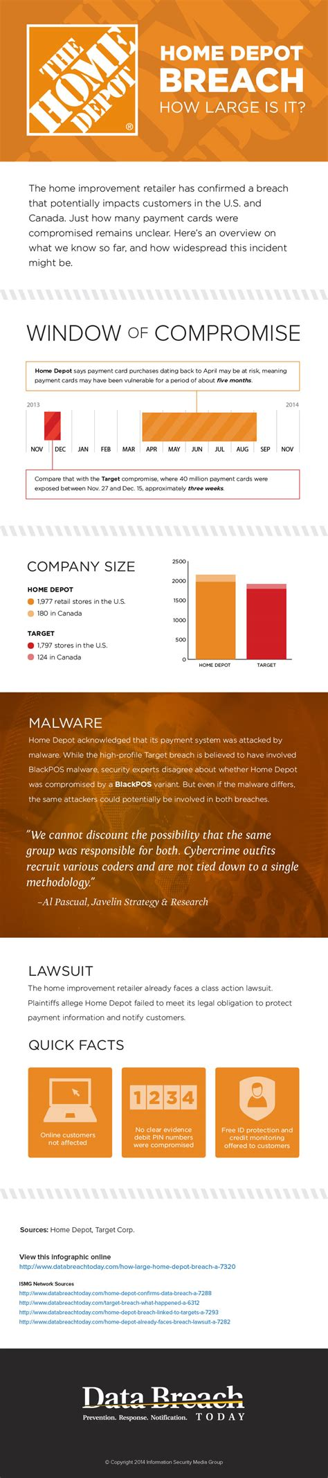how large is home depot breach bankinfosecurity