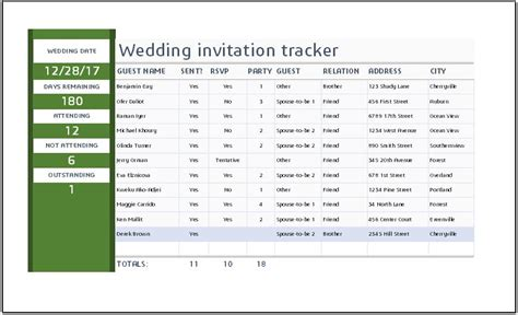 wedding invitation tracker template for ms excel excel