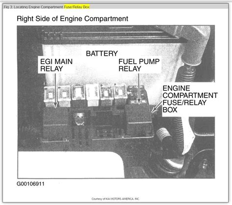 2006 kia sportage blower motor wiring diagram kia auto