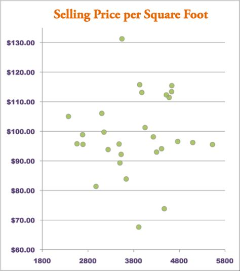 how much does it cost per square foot to build a home how much does it cost to carpet 700 sq ft blitz blog