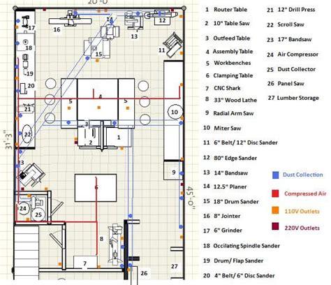 workshop layout online woodworking plans small shop layout pdf plans