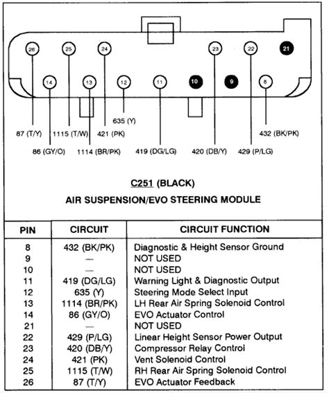a 97 lincoln town car wiring diagram wiring diagram schemes