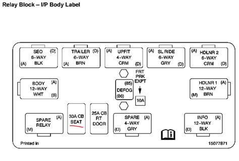 2001 chevy suburban fuse box diagram 2001 free engine image for user manual