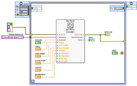 Labview Based Projects Readydaq discover mechatronics based motion system design with ni
