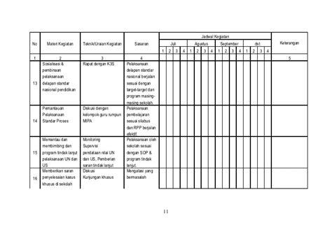 format daftar hadir pengawas ruang un contoh format program pengawas sekolah akhmadsudrajat co cc