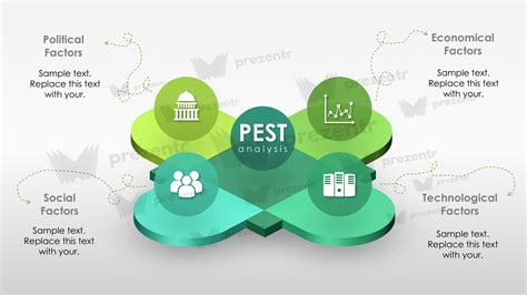 Pest Control Resume Examples by Pest Analysis Template Sample Pestle Analysis Template 7