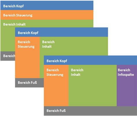 layout of css layout 252 ber css