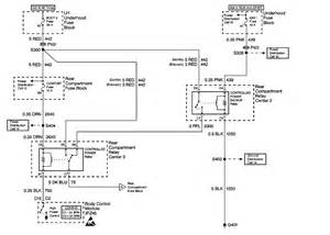 1999 Cadillac Wiring Diagram Cell Site Wiring Diagrams Get Free Image About Wiring