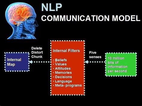 trust   nlp communication model