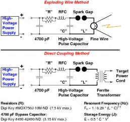 gbppr electromagnetic pulse experiments part 1