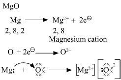 mg dot diagram 1 write the electron dot structure for sodium oxygen