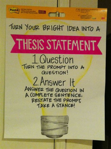 how to write an argumentative research paper with pictures