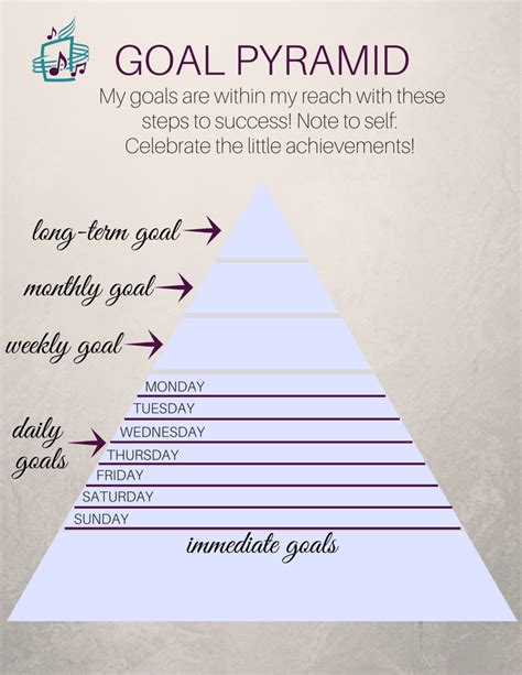 goal pyramid template inspiration archives auditioncutpro