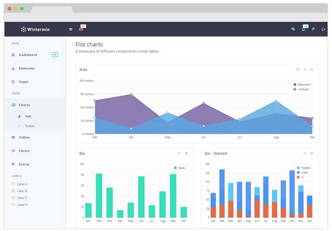 bootstrap templates for graphs wintermin bootstrap admin theme by geedmo themeforest
