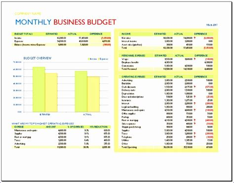 corporate budget template excel 10 corporate budget template excel exceltemplates