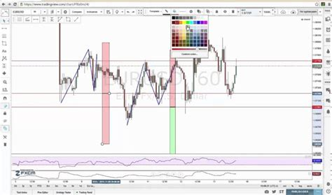 tutorial on forex trading tutorial forex trading how to backtest a trading