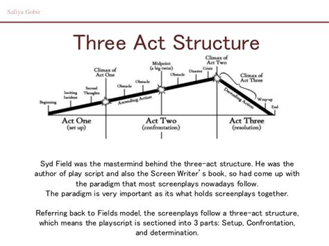 biography documentary structure three act structure