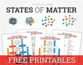 changes in states of matter printable worksheets solid